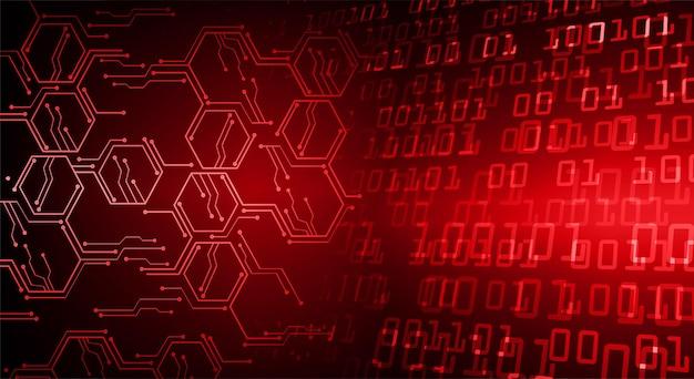 Text cyber circuit zukunftstechnologie konzept hintergrund