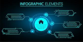 Textfeld, Internet der Dinge Cyber-Schaltungstechnologie, Sicherheit