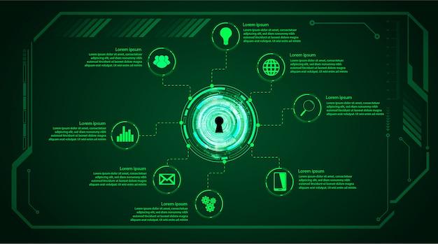 Textfeld, internet der dinge cyber-technologie, sicherheit