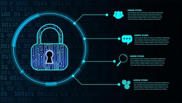 Textfeld, internet der dinge cyber-technologie