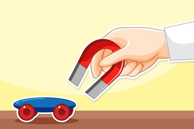Thumbnail-design mit magnet und objekt