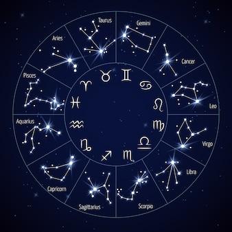 Tierkreiskonstellationskarte mit löwe-jungfrau-skorpionsymbolen