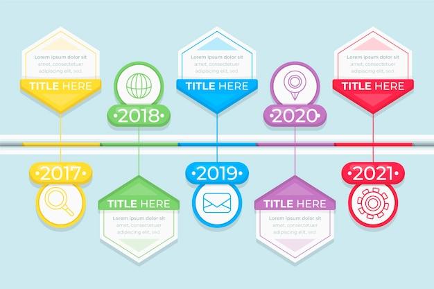 Timeline-infografik-konzept mit fortschritt