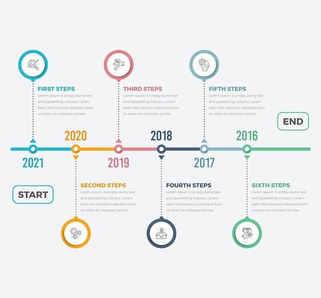 Timeline-infografik mit kreisdiagrammen und text mit sechs schritten