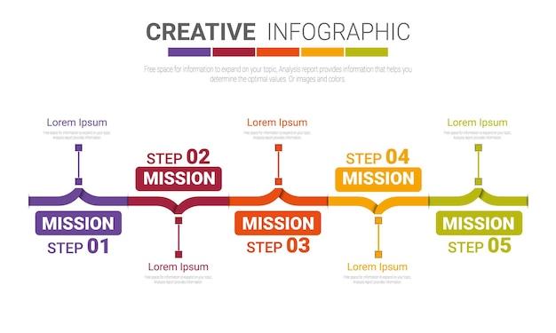 Timeline-infografik-vorlage mit 5 optionen für workflow-layout-schritte oder -prozesse