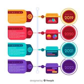 Timeline-infografik