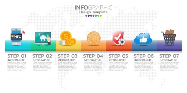 Timeline infografiken designvorlage mit 7 optionen, prozessdiagramm.