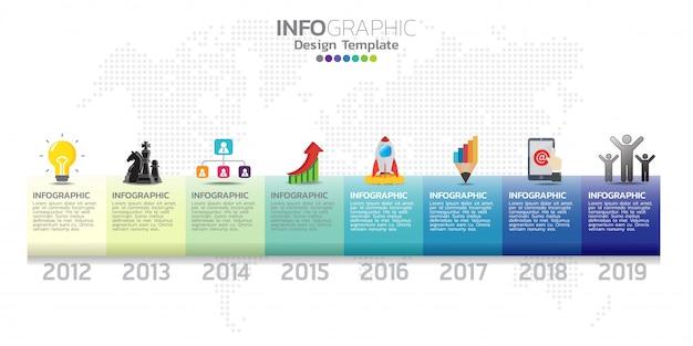 Timeline infografiken designvorlage mit 7 optionen