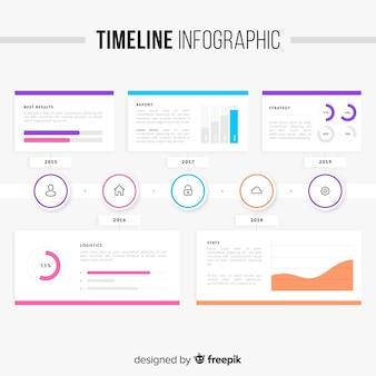 Timeline-infografiken