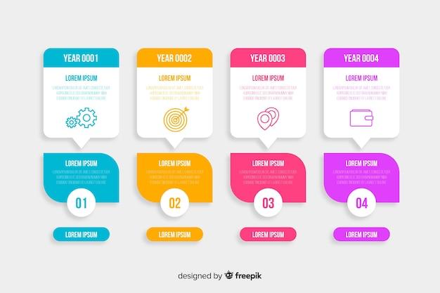 Timeline mit infografik-charts-auflistung