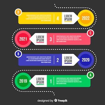 Timeline professionelle infografik