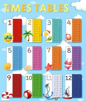 Times tabellen mit sommerelementhintergrund
