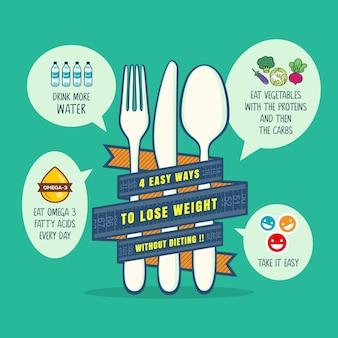 Tipps für das verlieren der gewichtskonzeptillustration