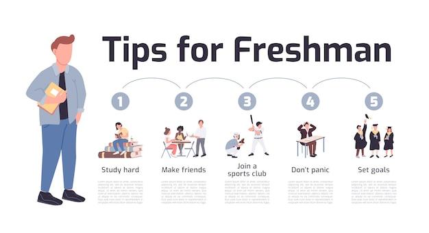 Tipps für erstsemester infografik