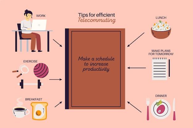 Tipps und tricks für die arbeit von zu hause aus