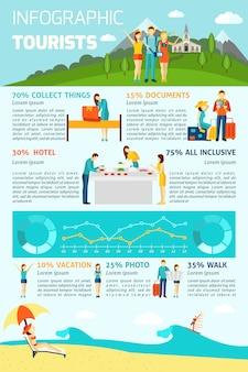 Tourist infografiken set