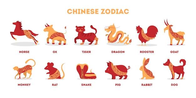 Traditionelle chinesische tierkreistiere eingestellt. illustration der chinesischen astrologiezeichen mit traditionellem chinesischem rotem muster. neujahrshoroskop sammlung.