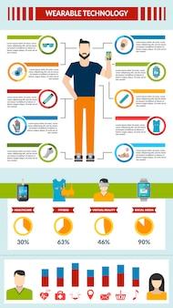 Tragbare technologie infografik