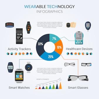 Tragbare technologie infografiken