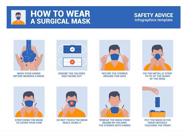 Tragen der maske - sicherheitshinweise