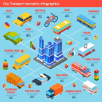 Transport isometrische infografiken