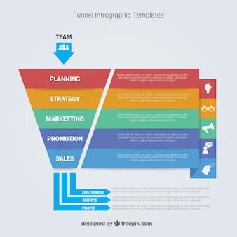 Trichterform infografik-vorlage