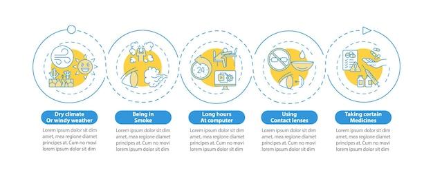 Trockenes auge verursacht infografik vorlage