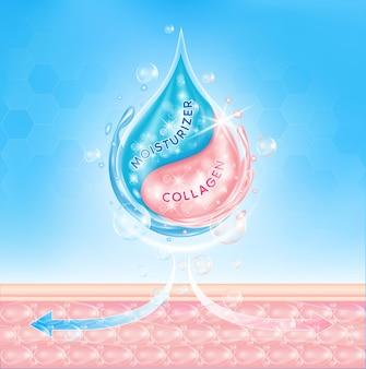 Tropfen serum blaue feuchtigkeitscreme und rosa kollagen dringen in die haut ein