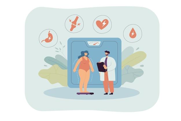 Übergewichtige frau, die gesundheitliche probleme aufgrund von fettleibigkeit entdeckt. flache abbildung