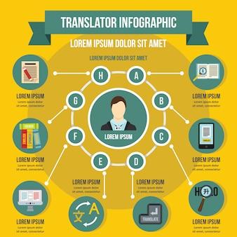 Übersetzer infographik konzept. flache illustration des infographic vektorplakatkonzeptes des übersetzers für netz