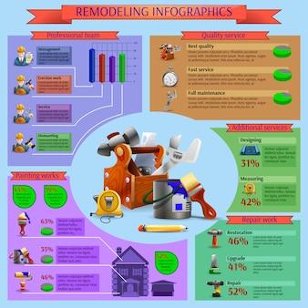 Umbau und renovierung arbeitet infografiken layout
