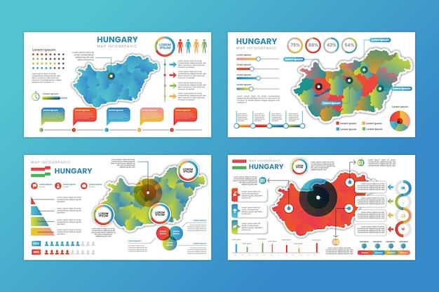Ungarn karte infografiken