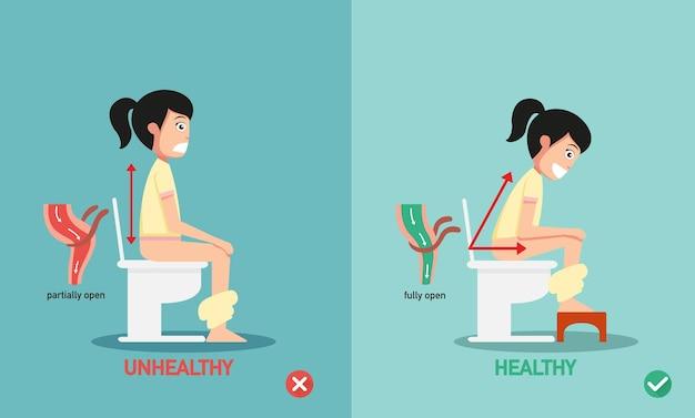 Ungesunde vs gesunde positionen für den stuhlgang