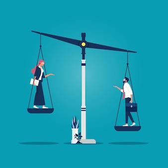 Ungleichheit und feminismus