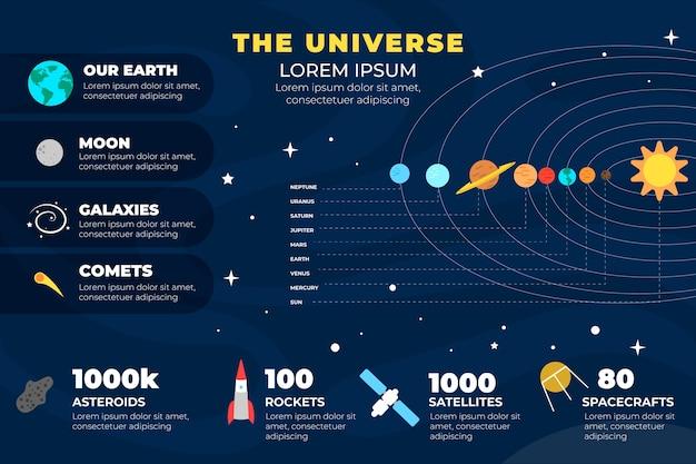 Universum infografik in flaches design