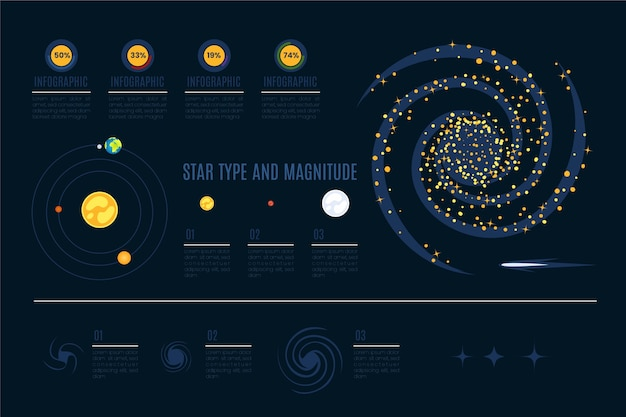 Universum infografik in flaches design
