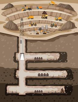 Untergrundlandschaft des kohlebergbaus