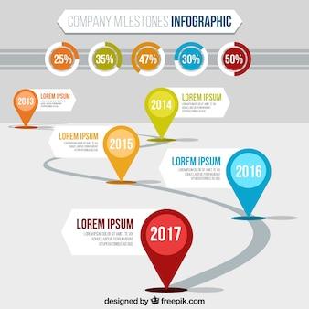 Unternehmen meilensteine infografisch
