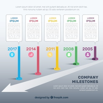 Unternehmen meilensteine mit pfeil