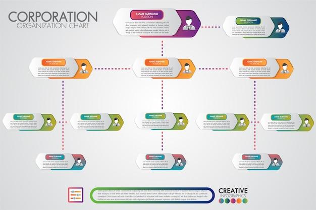 Unternehmensorganisationsdiagrammschablone mit geschäftsleuten ikonen