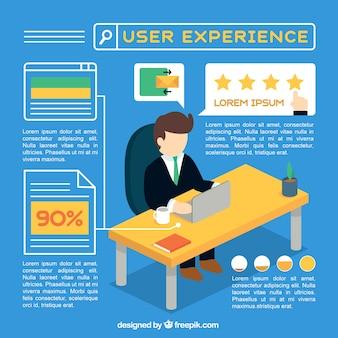 Unternehmer wie benutzer infographie