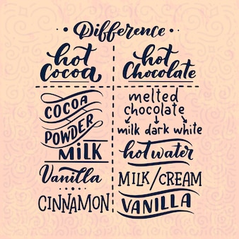 Unterschied zwischen heißem kakao und heißer schokolade