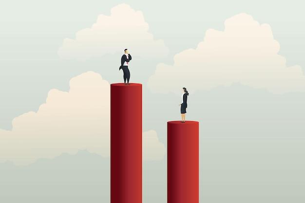 Unterschiedliche ungleiche karrierechancen zwischen geschäftsfrau und unternehmer. abbildung vektor