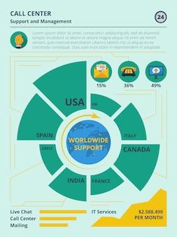 Unterstützen sie infografiken festgelegt