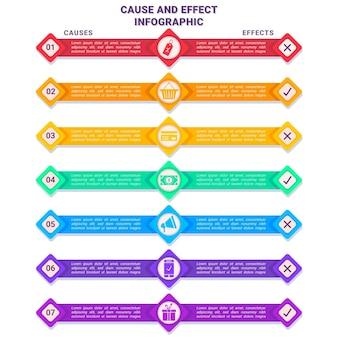 Ursache und wirkung infografik in flachem design