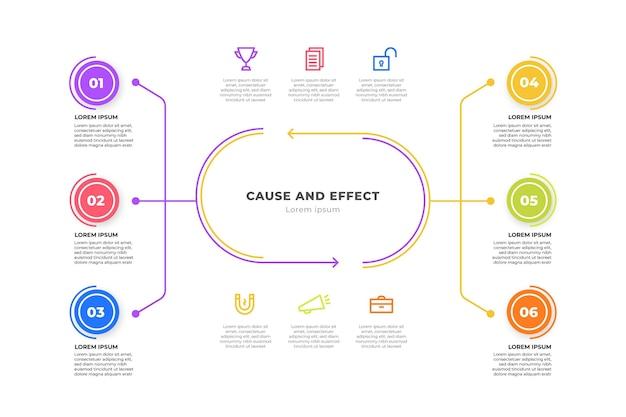 Ursache und wirkung infografik