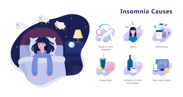Ursachen von schlaflosigkeit infografik. stress und gesundheitsprobleme