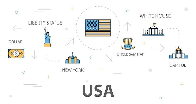 Usa trendige bannerkonzeptvorlage mit einfachen liniensymbolen. enthält symbole wie new york, freiheitsstatue, dollar, uncle sam hut und mehr