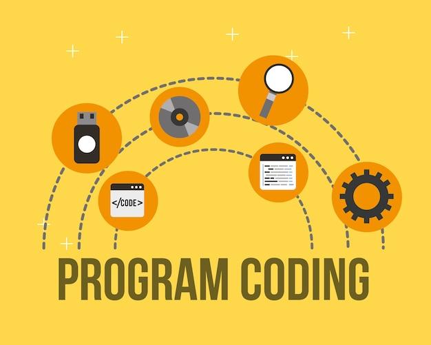 Usb-cd-suche website-seite arbeitsprogramm codierung