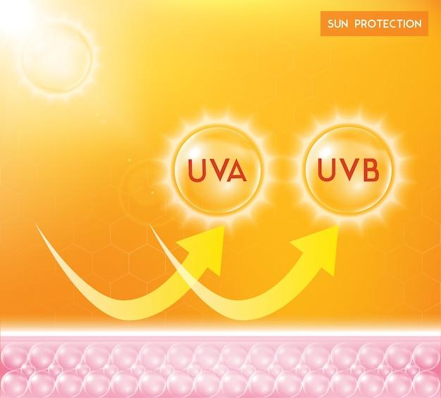 Uv-schutz oder ultravioletter sonnenschutz